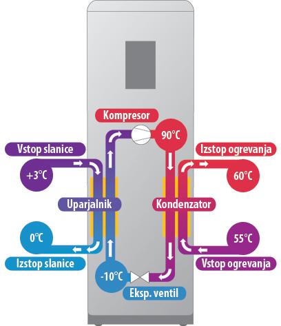 toplotna-crpalka